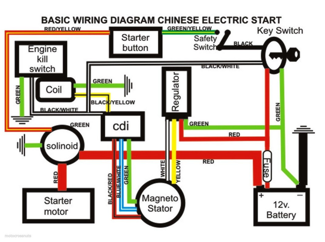 a wiring diagram 50 70 90 110 125cc cdi wire harness stator assembly wiring set atv complete electrics atv