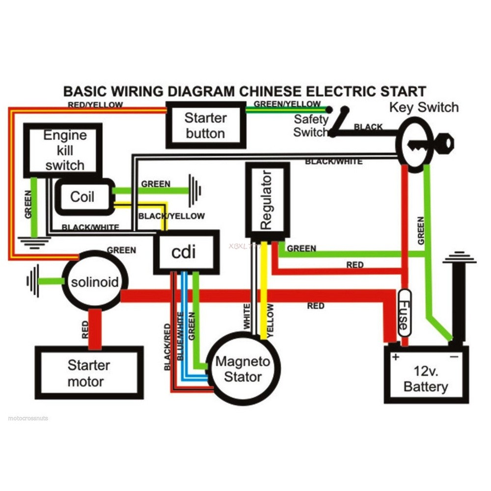 Chinese Atv Wiring Schematic Diagram Third Level 110 Switch For 110cc 90cc Engine Wire