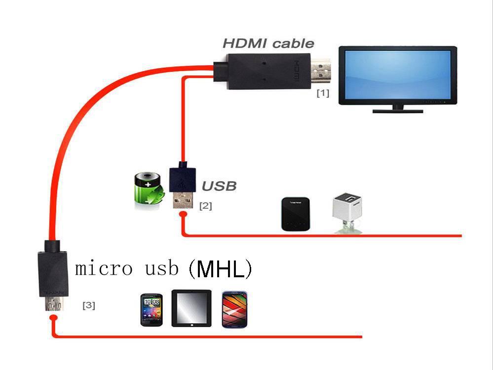 Как сделать mhl кабель своими руками
