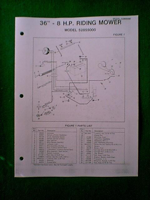 troy bilt neighborhood rider manual