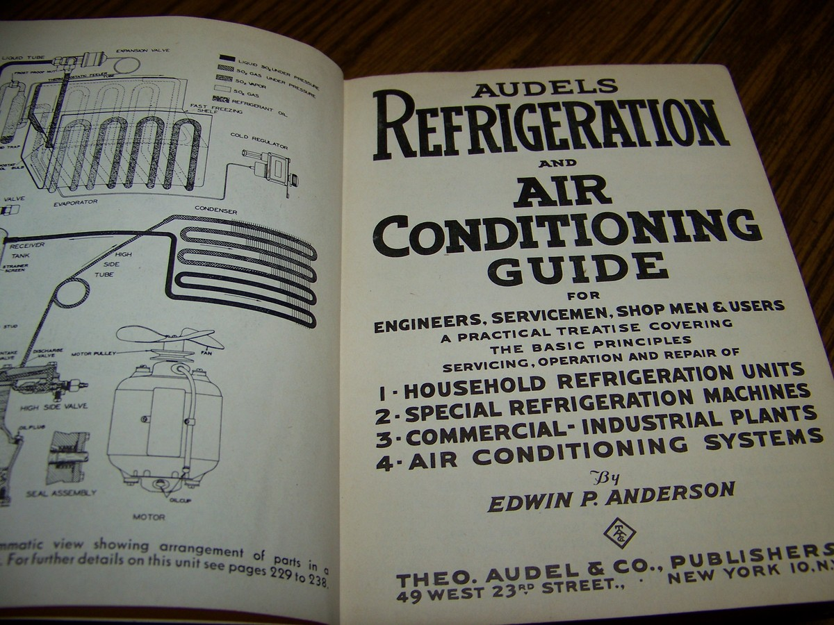 Air Conditioning Installation C2 Refrigeration Load Calculations C3 #241B16