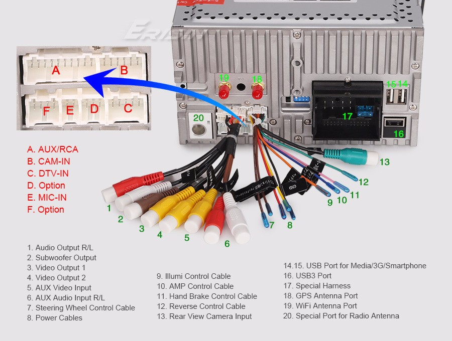 ES3060P E24 Wiring Diagram android 5 1 car stereo sat nav dab radio vauxhall vectra c meriva vauxhall astra stereo wiring diagram at readyjetset.co