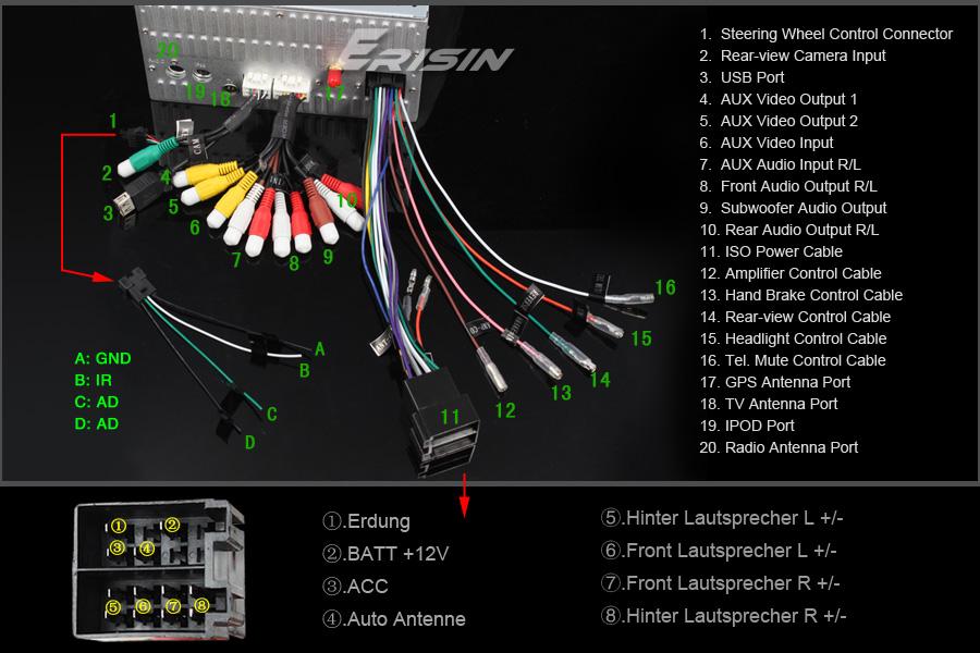 Erklärungshilfe beim Einbau eines 2 Din HD Autoradio Car DVD Player ...