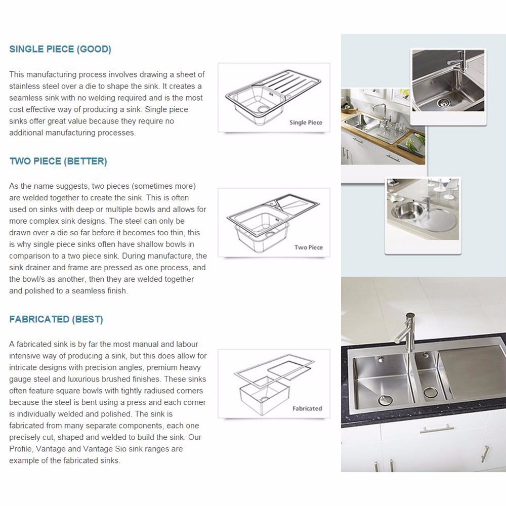 Stainless Steel Sink Information Image