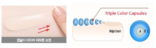Jual Cc Bb Cream Missha Signature Complexion Foundation Spf 43