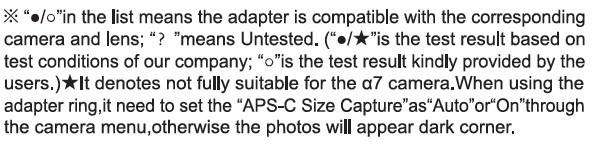 YONGNUO_Smart_Adapter_EF-E_Mount_%2810%2
