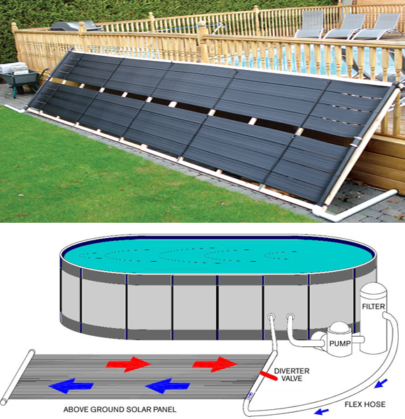 Xlong Inground Above Ground 28 X20 39 Solar Energy Swimming Pool Sun Heater Panel Ebay