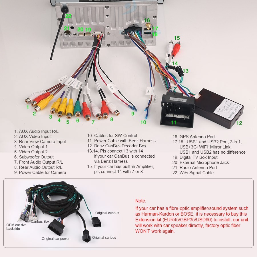 [SCHEMATICS_48YU]  4B2 Ouku Car Dvd Wiring Diagram | Wiring Library | Ouku Wire Harness For Jensen |  | Wiring Library