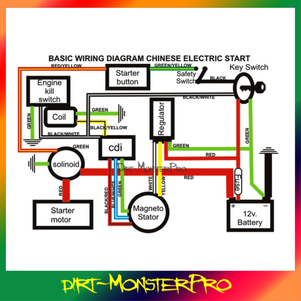 atomik atv wiring diagram atomik wiring diagrams full electrics wiring
