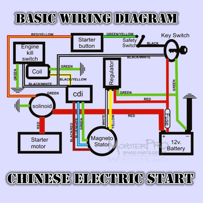 dirt bike cdi wiring diagram dirt get free image about wiring diagram