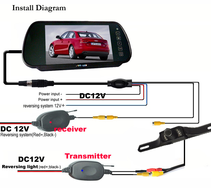 INstalling_Diagram004 new wireless reverse camera 7\