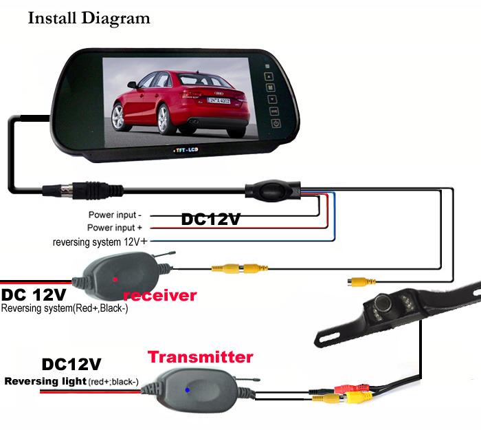INstalling_Diagram004 new wireless reverse camera 7\