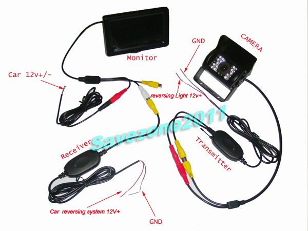 TR05 2 4ghz wireless rca video transmitter & receiver kit for car  at gsmx.co