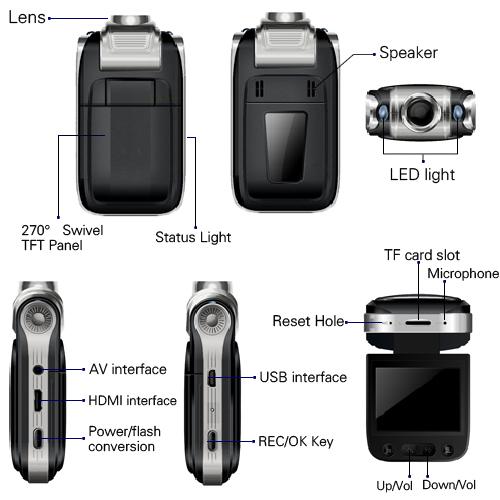 Full HD 1080P Sports IR Dash Cam Car Dash Camera Accident DVR