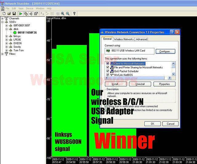 Mini Wireless N 11n 802 11g N WiFi USB Adapter Realtek