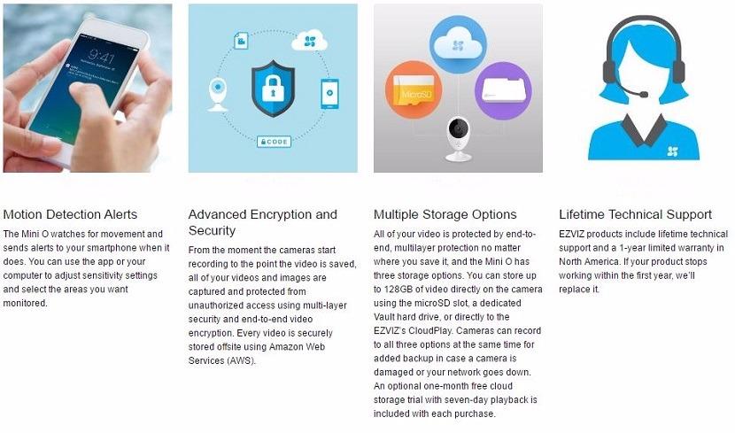 Details about EZVIZ Mini O 720p Indoor Wi-Fi Video Security Camera Listen  And Talk Via App