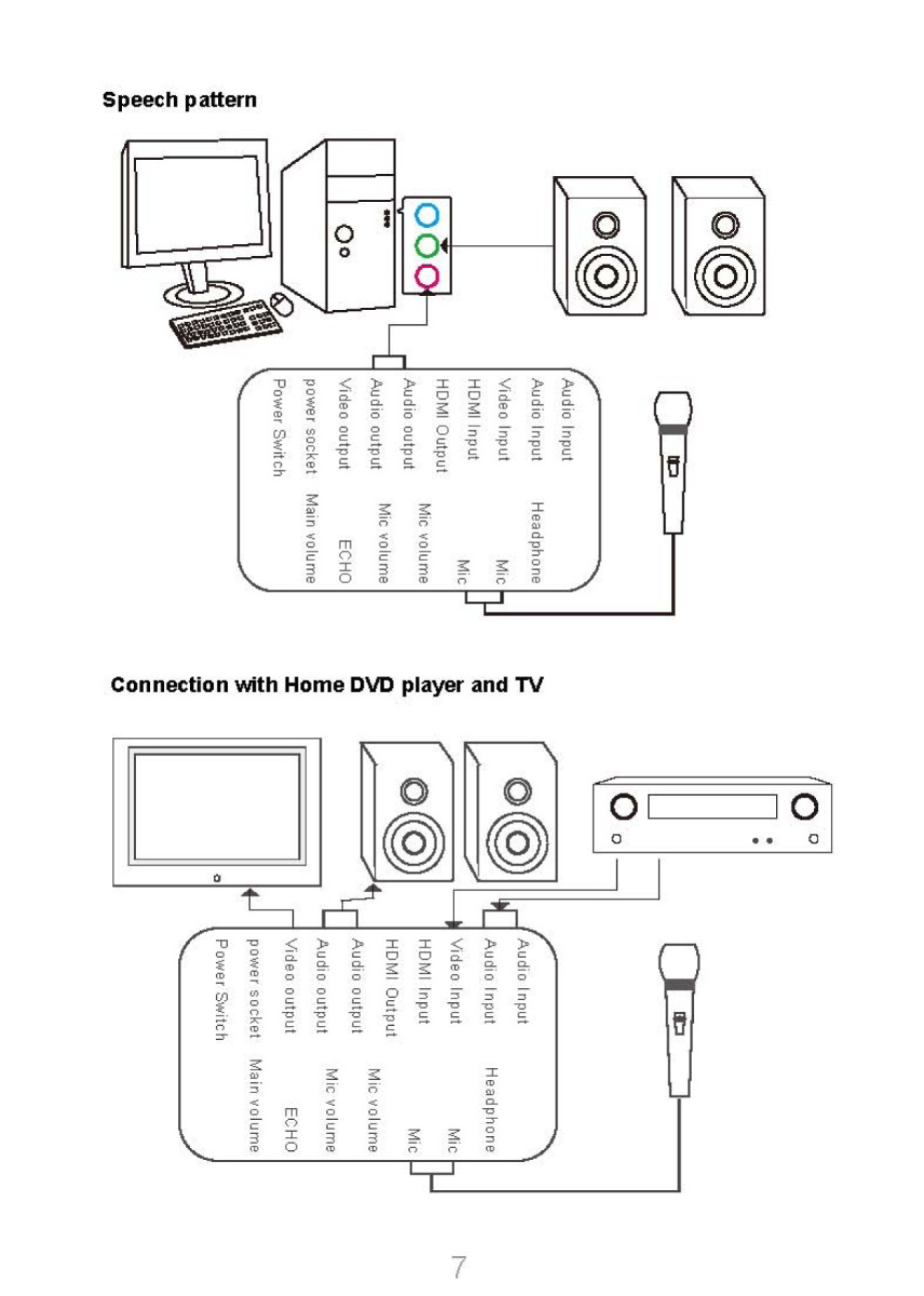 Hdmi Karaoke Machine Sound Mixer Echo Sing Record For Tv Pc Mobile Headphone With Mic And Volume Wiring Diagram Wired Condenser Microphone More Details As Below