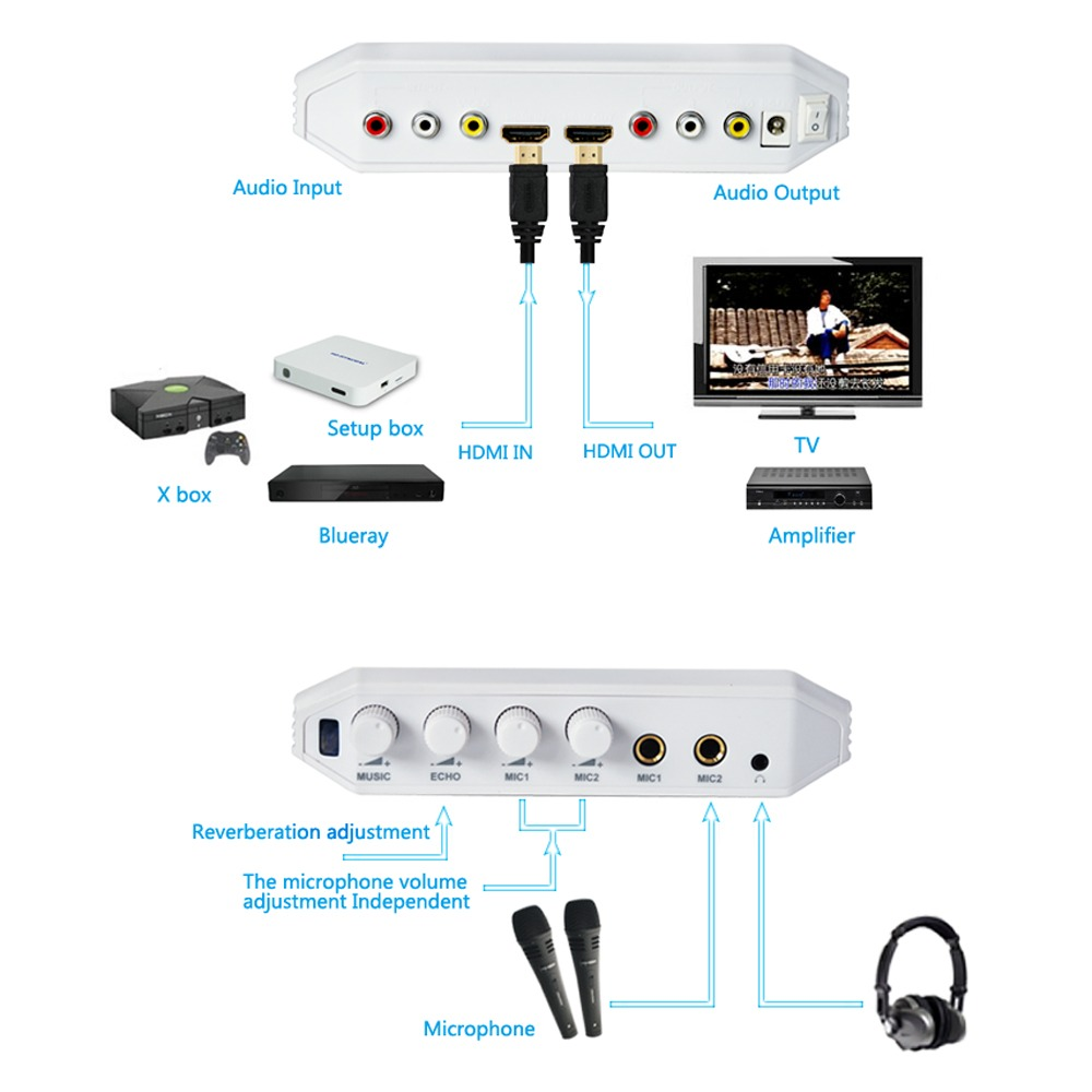 Details about HDMI Karaoke Machine Sound Mixer Echo Sing Record for TV PC  Mobile+Condenser Mic