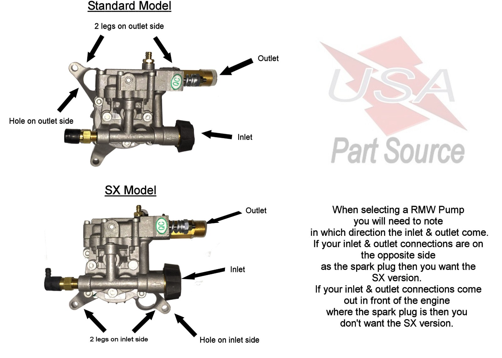 north star pressure washer wiring diagram 2600 psi pressure washer water pump for ar troy bilt husky ... #3