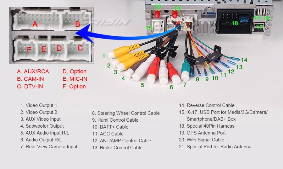 Car Radio DVD SatNav DAB+ Canbus OBD BMW E90 E91 E92 E93 Android 5.1 on obd0 wiring diagram, aldl wiring diagram, honda wiring diagram, auto wiring diagram, egr wiring diagram, abs wiring diagram, data wiring diagram, obd1 wiring diagram, wifi wiring diagram, sensor wiring diagram, pcm wiring diagram, obdii wiring diagram, usb wiring diagram, engine wiring diagram, nissan wiring diagram, ecu wiring diagram, computer wiring diagram, chevy s10 cluster wiring diagram, software wiring diagram, transmission wiring diagram,