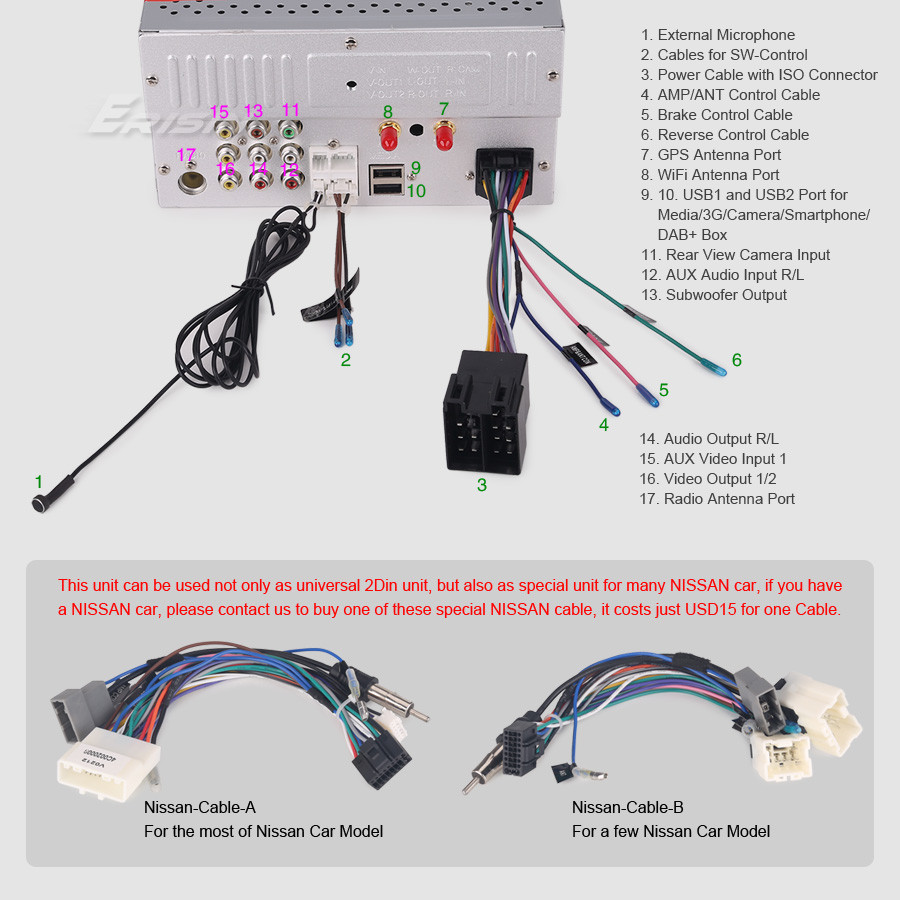 Din Wiring Diagram
