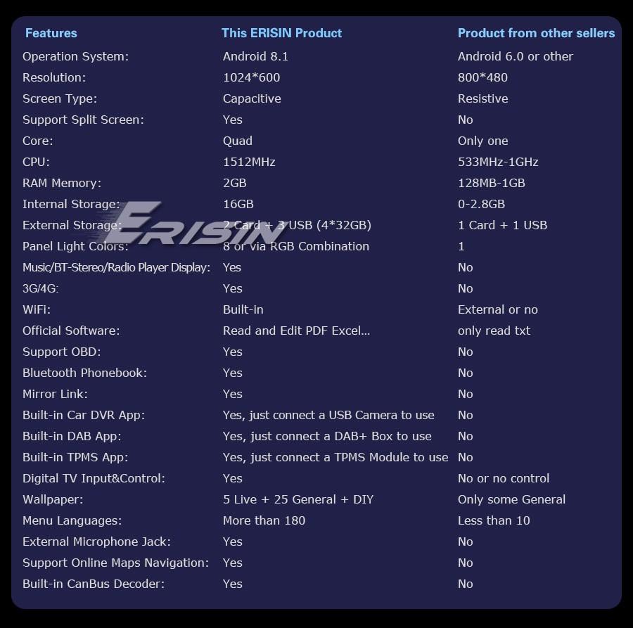 ES3867B-E3-Contrast.jpg