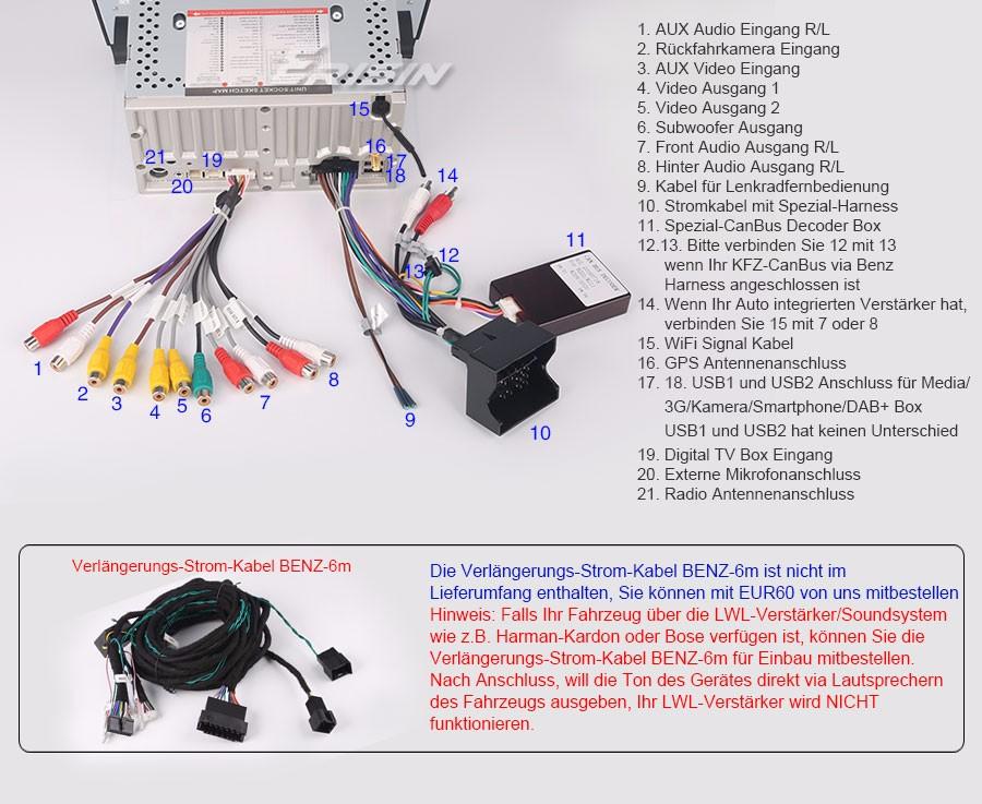 Tolle Wie Die Elektrische Verkabelung Funktioniert Bilder ...
