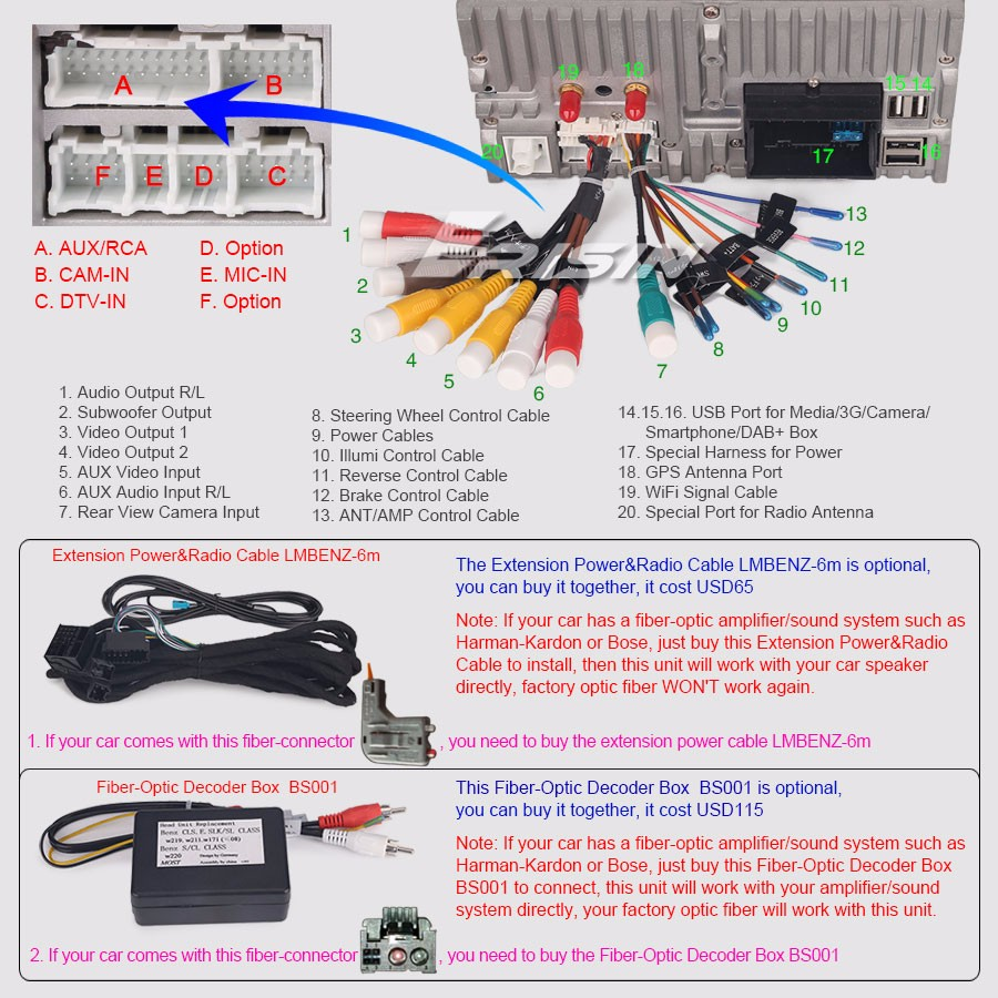 Mercedes S Cl Class W220 W21 Free Pp Android 60 Car Dvd Navi Dab Cl55 Fuse Diagram Es5082s E24 Wiring