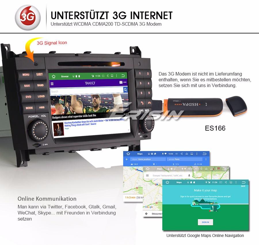 Wunderbar Verbinden Sie Die Dvd Mit Der Kabelbox Bilder ...