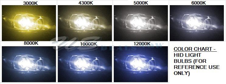 10k Premium Xenon 5202 Hid Bulbs For Conversion Kit Fog