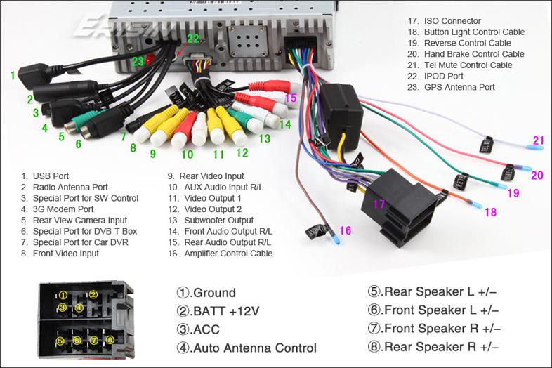 ouku double din wiring diagram ouku image wiring wiring diagram for in car dvd player wiring image on ouku double din wiring