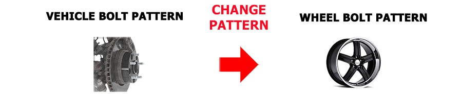 change pattern adapters
