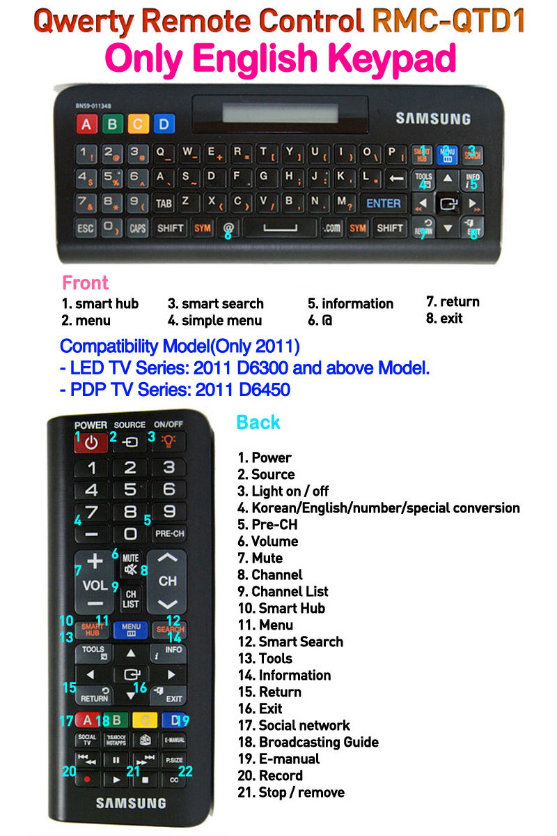 Qwerty remote for samsung smart tv - Best brunch newport beach