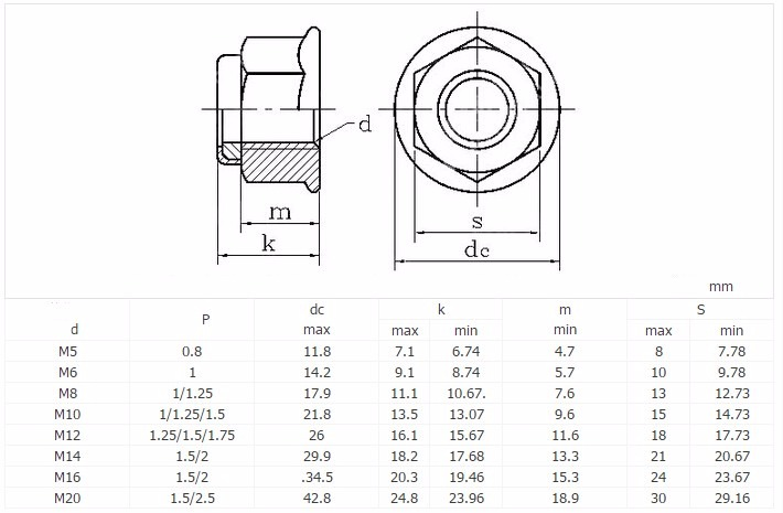T Type M3 M4 M5 M6 M8 M10 M12 M14 M16 A2 Stainless Steel Nyloc Nuts Nylock