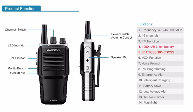 baofeng BF-888S+ Function
