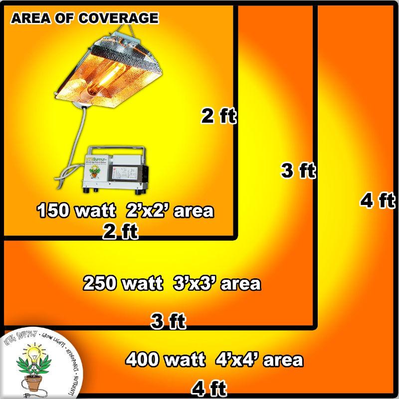 Grow Light System Complete Set 250 400 150 Watt Ballast