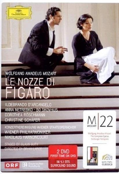 Image 0 of Mozart - Le Nozze di Figaro