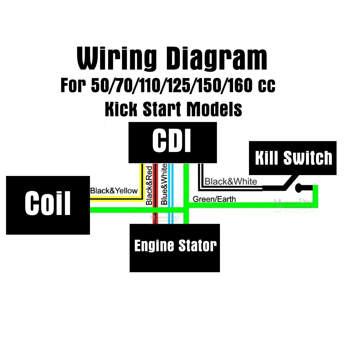 Gy6 150cc Wire Harness Diagram Wiring And Engine Roketa Go Kart Mad Dog Ice Bear Scooter Stock Furthermore Schematic Bmi Likewise