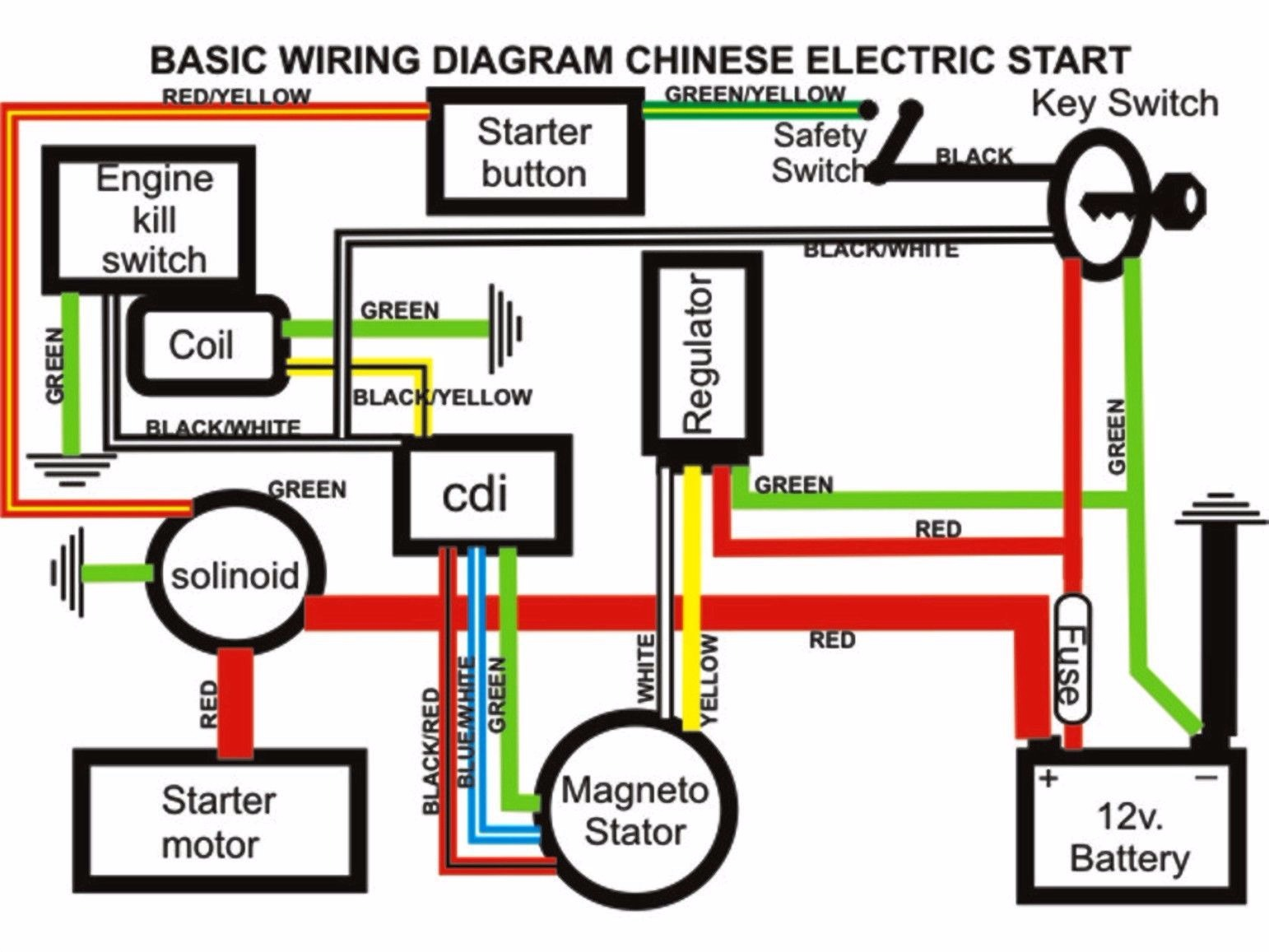 Kandi 250cc Go Kart Wiring Diagram 34 Images Engine For Pinterest Td350 Tdr 11 Diagrams Run Master 110cc Motor 2