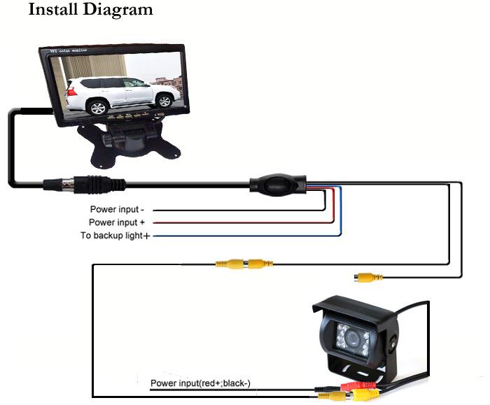 Installing Diagram on Ir Camera Wiring Diagram For Monitor