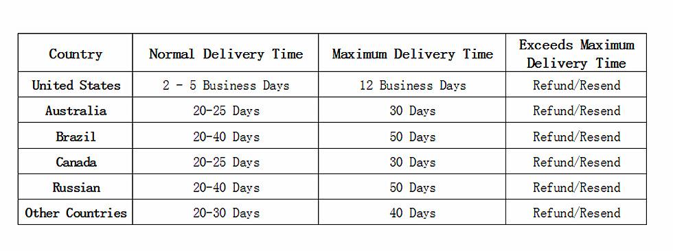 Economy shipping company