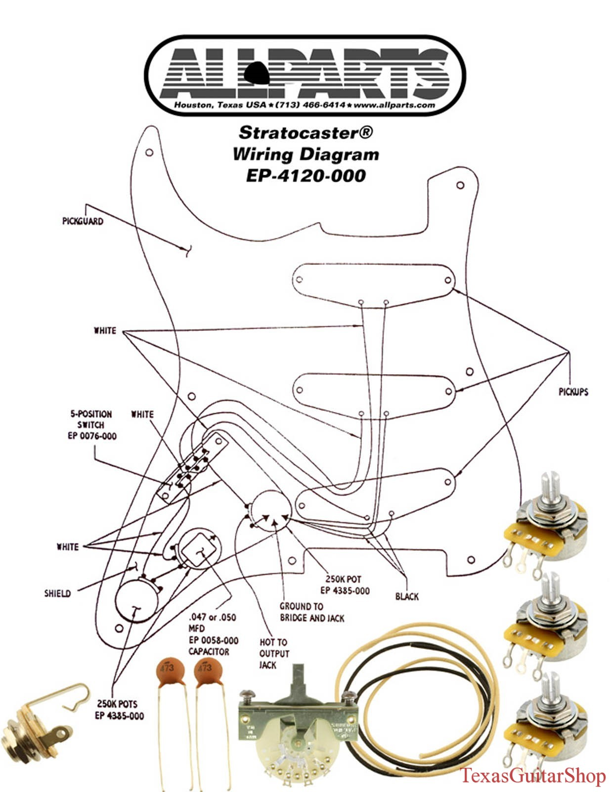 Enchanting Stratocaster Parts Diagram Motif - Wiring Diagram Ideas ...
